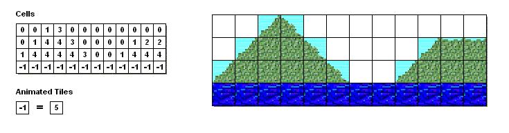 xmlfilterimpl example